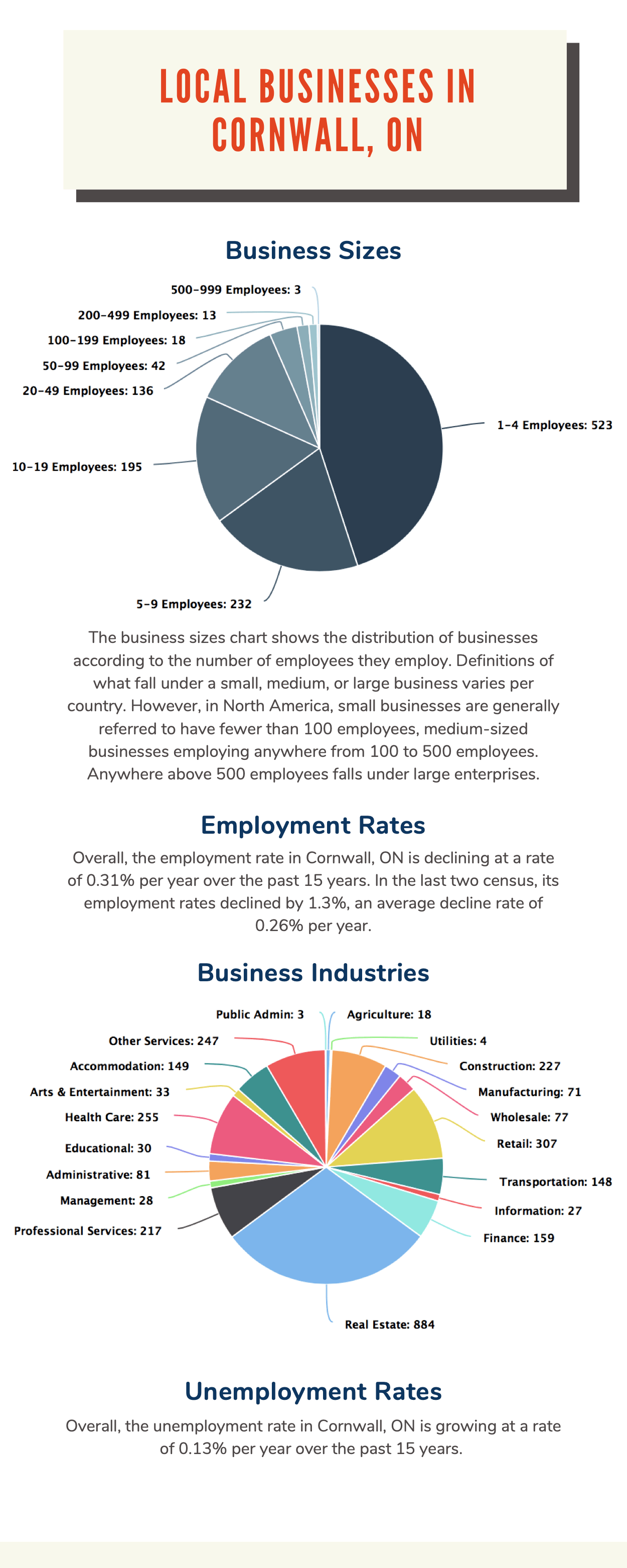 Local Businesses in Cornwall